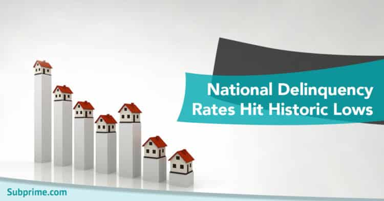 National Delinquency Rates Hit Historic Lows